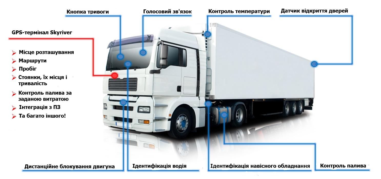 GPS-monitoring_ukr.png