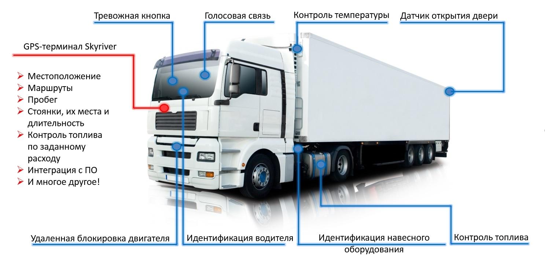 GPS мониторинг.jpg